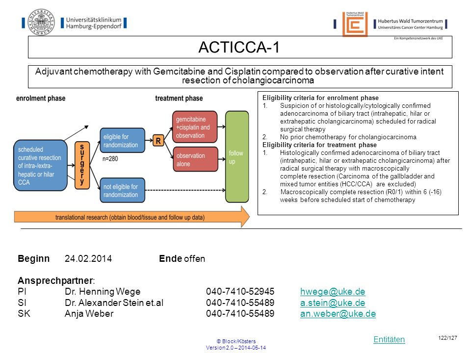 Entitäten © Block/Kösters Version 2.0 – 2014-05-14 122/127 ACTICCA-1 Adjuvant chemotherapy with Gemcitabine and Cisplatin compared to observation afte
