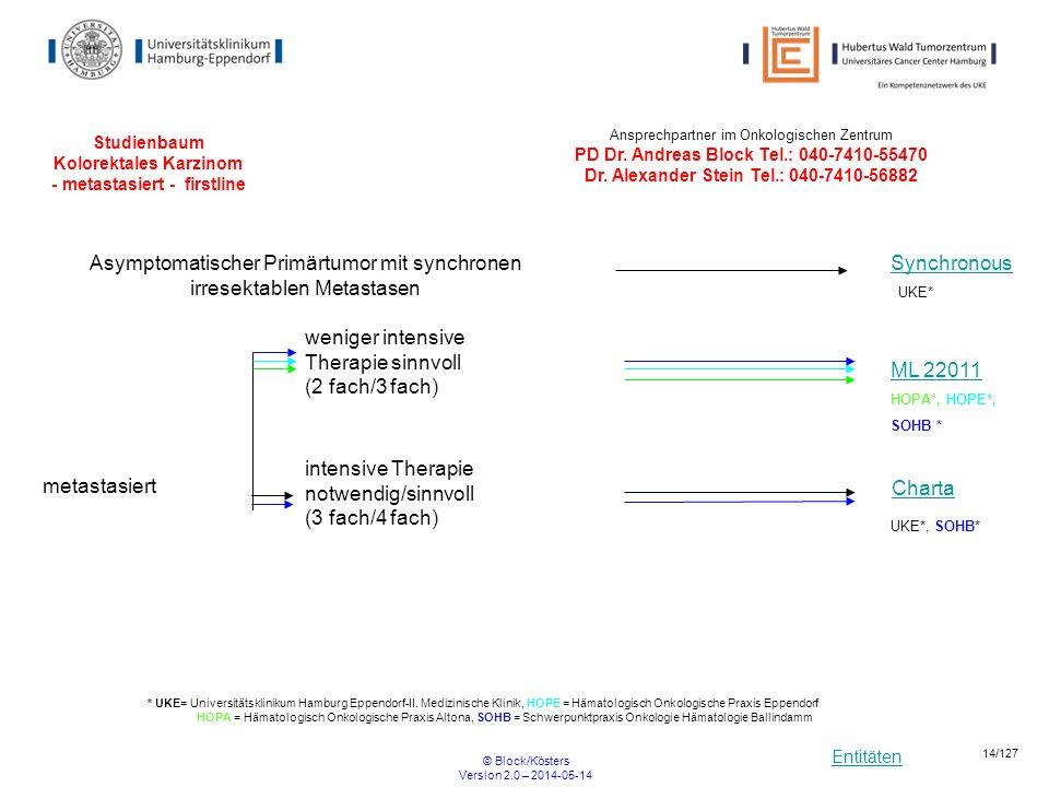 Entitäten © Block/Kösters Version 2.0 – 2014-05-14 14/127 Studienbaum Kolorektales Karzinom - metastasiert - firstline metastasiert intensive Therapie
