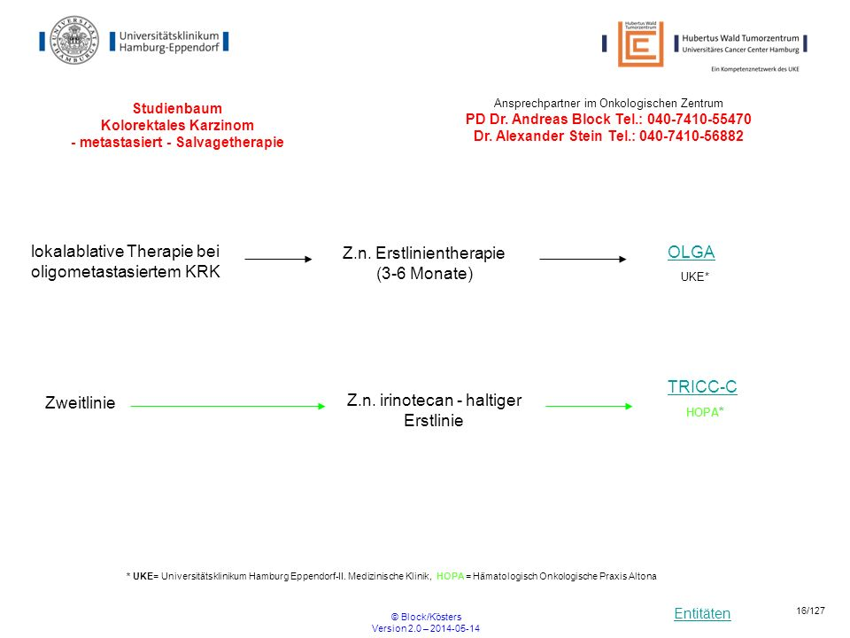 Entitäten © Block/Kösters Version 2.0 – 2014-05-14 16/127 Studienbaum Kolorektales Karzinom - metastasiert - Salvagetherapie lokalablative Therapie be