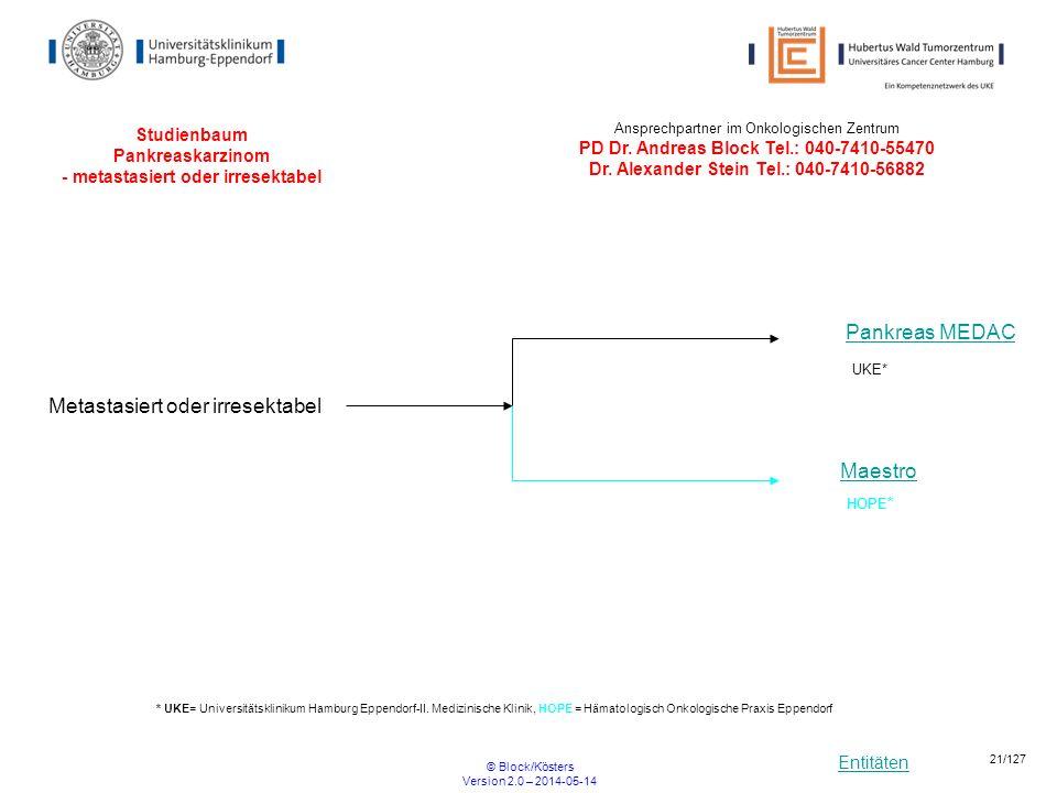 Entitäten © Block/Kösters Version 2.0 – 2014-05-14 21/127 Studienbaum Pankreaskarzinom - metastasiert oder irresektabel Metastasiert oder irresektabel