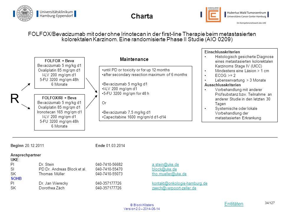 Entitäten © Block/Kösters Version 2.0 – 2014-05-14 34/127 Charta R Einschlusskriterien Histologisch gesicherte Diagnose eines metastasierten kolorekta
