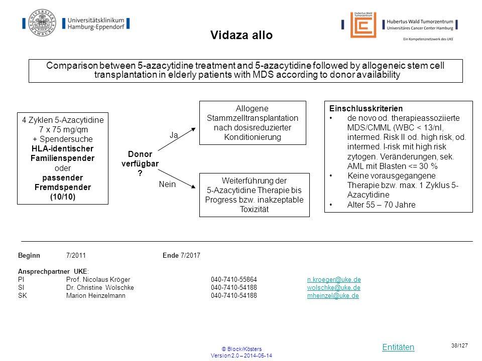 Entitäten © Block/Kösters Version 2.0 – 2014-05-14 38/127 Vidaza allo Comparison between 5-azacytidine treatment and 5-azacytidine followed by allogen
