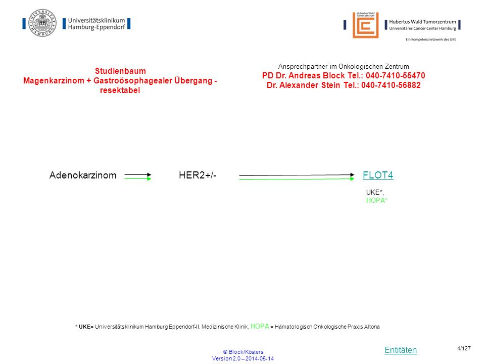 Entitäten © Block/Kösters Version 2.0 – 2014-05-14 45/127 DSMM XIII The combination of Lenalidomide and Dexamethasone with or without intensification by high-dose Melphalan in the treatment of multiple myeloma R Beginn01.04.2010 Ende 06/2013 Ansprechpartner UKE: PIDr.