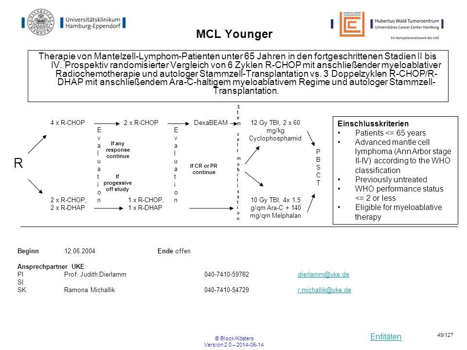 Entitäten © Block/Kösters Version 2.0 – 2014-05-14 49/127 MCL Younger Therapie von Mantelzell-Lymphom-Patienten unter 65 Jahren in den fortgeschritten