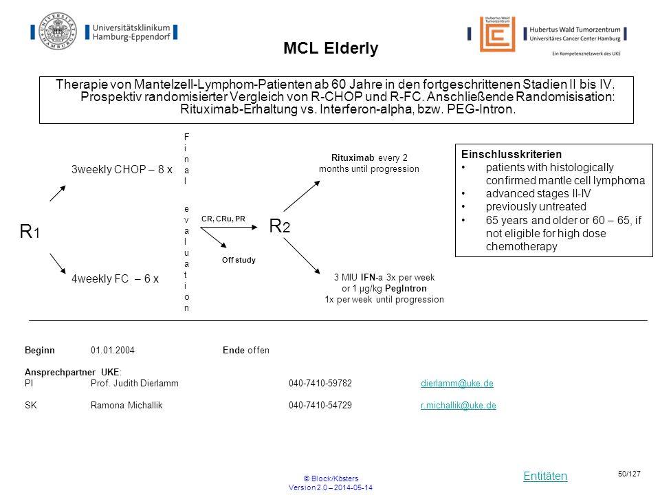 Entitäten © Block/Kösters Version 2.0 – 2014-05-14 50/127 MCL Elderly Therapie von Mantelzell-Lymphom-Patienten ab 60 Jahre in den fortgeschrittenen S