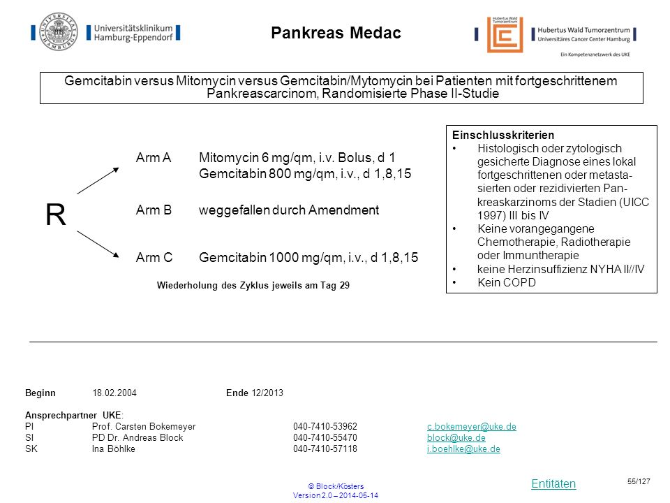 Entitäten © Block/Kösters Version 2.0 – 2014-05-14 55/127 Pankreas Medac Gemcitabin versus Mitomycin versus Gemcitabin/Mytomycin bei Patienten mit for