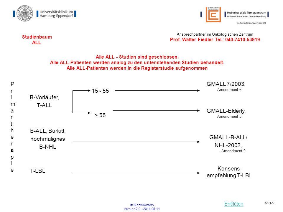 Entitäten © Block/Kösters Version 2.0 – 2014-05-14 58/127 Studienbaum ALL Alle ALL - Studien sind geschlossen. Alle ALL-Patienten werden analog zu den