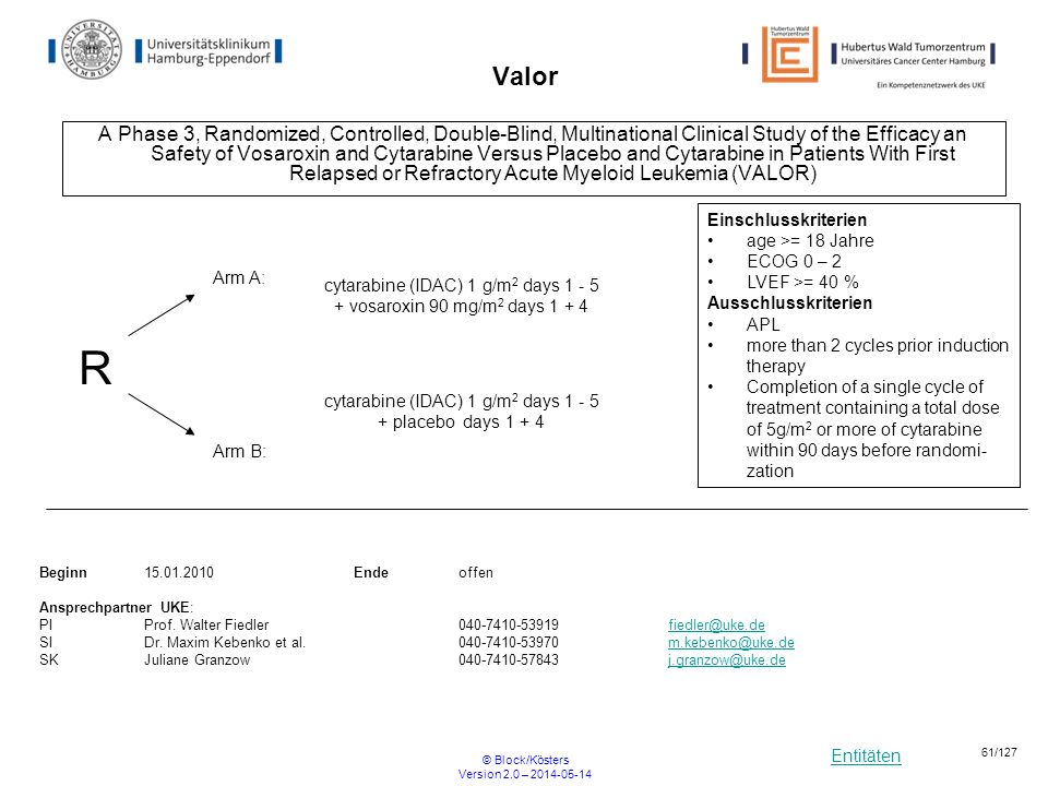 Entitäten © Block/Kösters Version 2.0 – 2014-05-14 61/127 Valor A Phase 3, Randomized, Controlled, Double-Blind, Multinational Clinical Study of the E