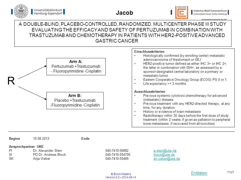Entitäten © Block/Kösters Version 2.0 – 2014-05-14 78/127 DETECT III Multizentrische, prospektiv randomisierte Phase III Studie zum Vergleich einer antineoplastischen Therapie allein versus einer antineoplastischen Therapie plus Lapatinib bei Patientinnen mit initial HER2-negativem metastasiertem Brustkrebs und HER2-positiven zirkulierenden Tumorzellen R 1:1 Einschlusskriterien Metastasiertes Mammakarzinom Nachweis HER2-negativer Tumor des primären Mammakarzinoms und/oder einer metastatischen Läsion Nachweis HER2-positiver zirkulierender Tumorzellen (CTC) Indikation zur Standard-Chemo- oder endokrinen Therapie, deren Kombination mit Lapatinib zugelassen ist oder in Studien evaluiert wird Aussschlusskriterien > 3 palliative Chemotherapie-Linien Chemotherpie innerhalb von 4 Wochen vor Randomisierung Aktuelle Leber- oder Gallenwegserkrankung Zweitkarzinom innerhalb der letzten 3 Jahre Standardtherapie (z.B., Docetaxel, Paclitaxel, Capecitabin, Vinorelbin, NPLD, endokrine Therapie) Beginn 01/2012Ende ca.