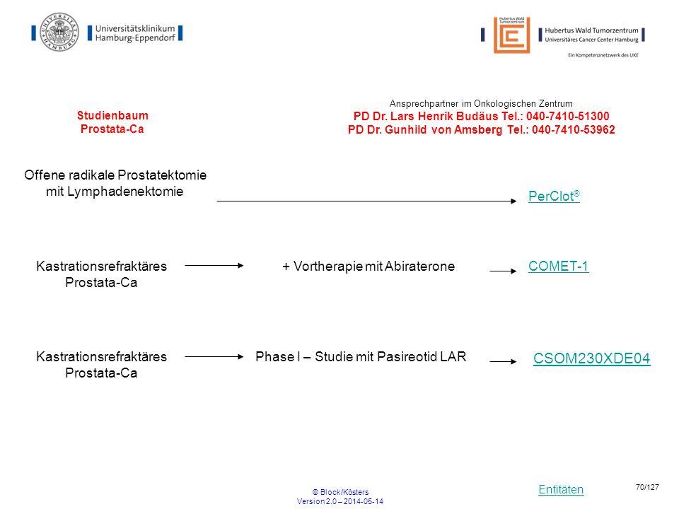 Entitäten © Block/Kösters Version 2.0 – 2014-05-14 70/127 Studienbaum Prostata-Ca Kastrationsrefraktäres Prostata-Ca Offene radikale Prostatektomie mi