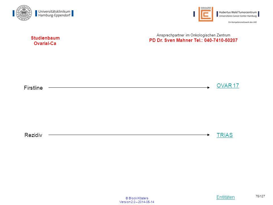Entitäten © Block/Kösters Version 2.0 – 2014-05-14 75/127 Studienbaum Ovarial-Ca Firstline OVAR 17 Rezidiv TRIAS Ansprechpartner im Onkologischen Zent