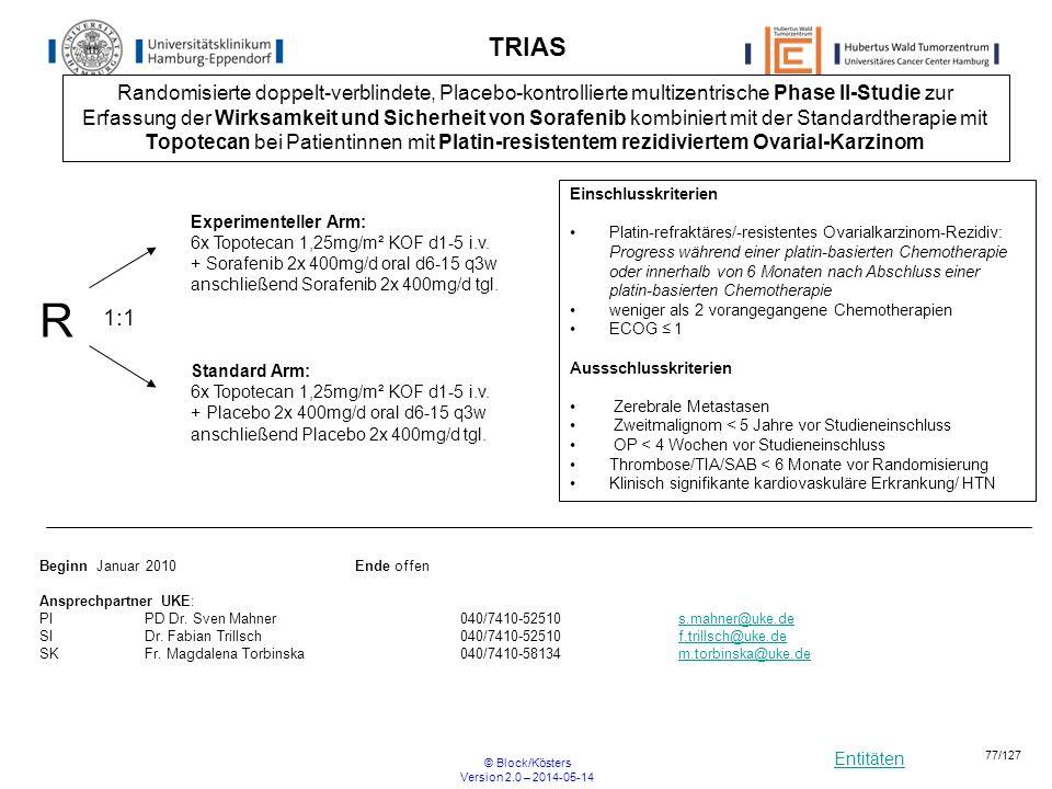 Entitäten © Block/Kösters Version 2.0 – 2014-05-14 77/127 TRIAS Randomisierte doppelt-verblindete, Placebo-kontrollierte multizentrische Phase II-Stud