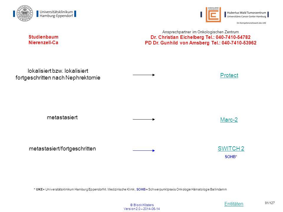 Entitäten © Block/Kösters Version 2.0 – 2014-05-14 91/127 Studienbaum Nierenzell-Ca lokalisiert bzw. lokalisiert fortgeschritten nach Nephrektomie Pro