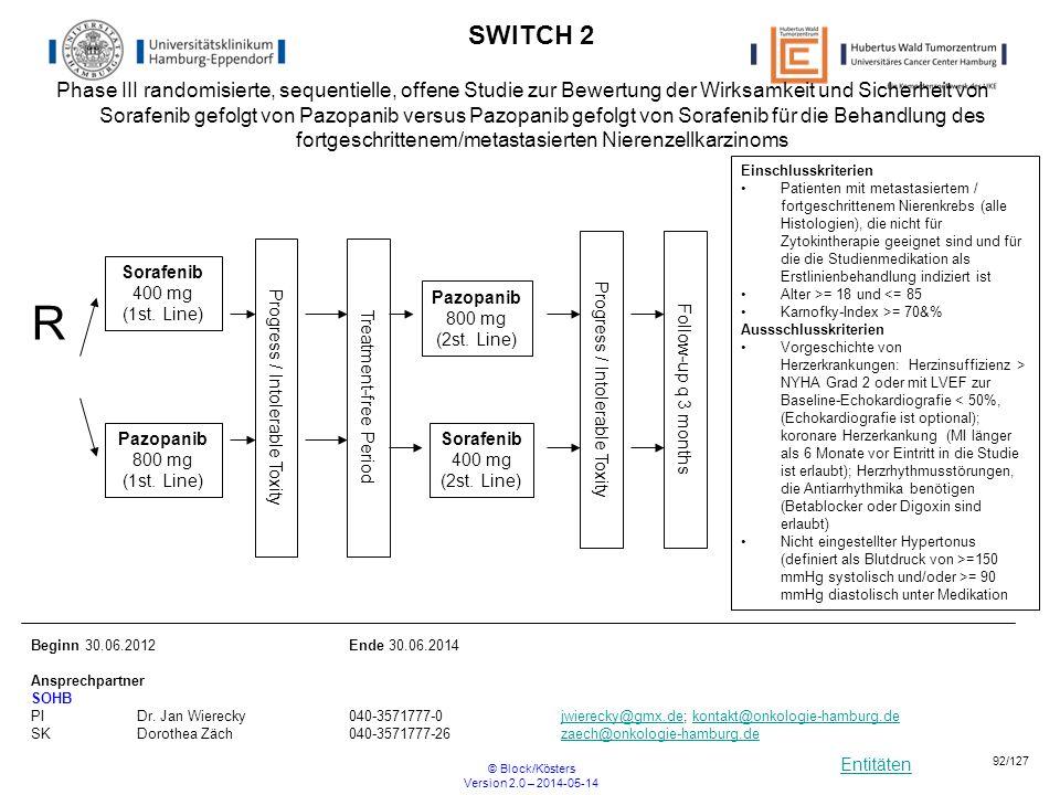 Entitäten © Block/Kösters Version 2.0 – 2014-05-14 92/127 SWITCH 2 R Beginn 30.06.2012Ende 30.06.2014 Ansprechpartner SOHB PIDr. Jan Wierecky040-35717