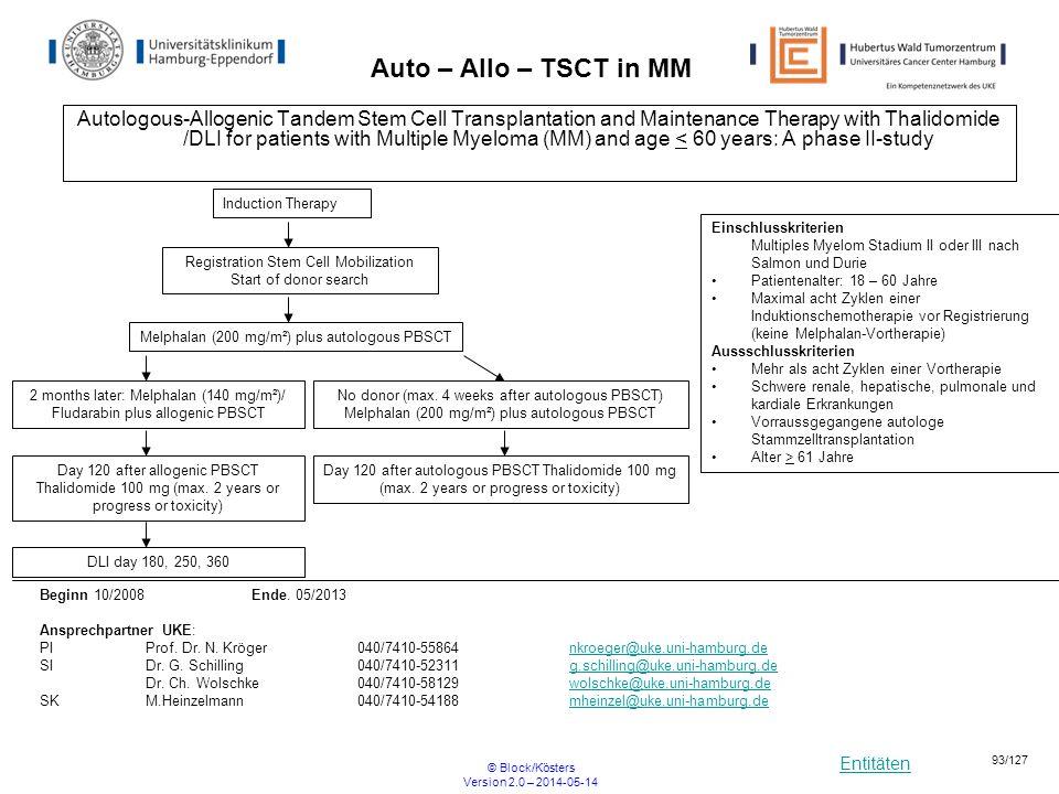 Entitäten © Block/Kösters Version 2.0 – 2014-05-14 93/127 Auto – Allo – TSCT in MM Autologous-Allogenic Tandem Stem Cell Transplantation and Maintenan