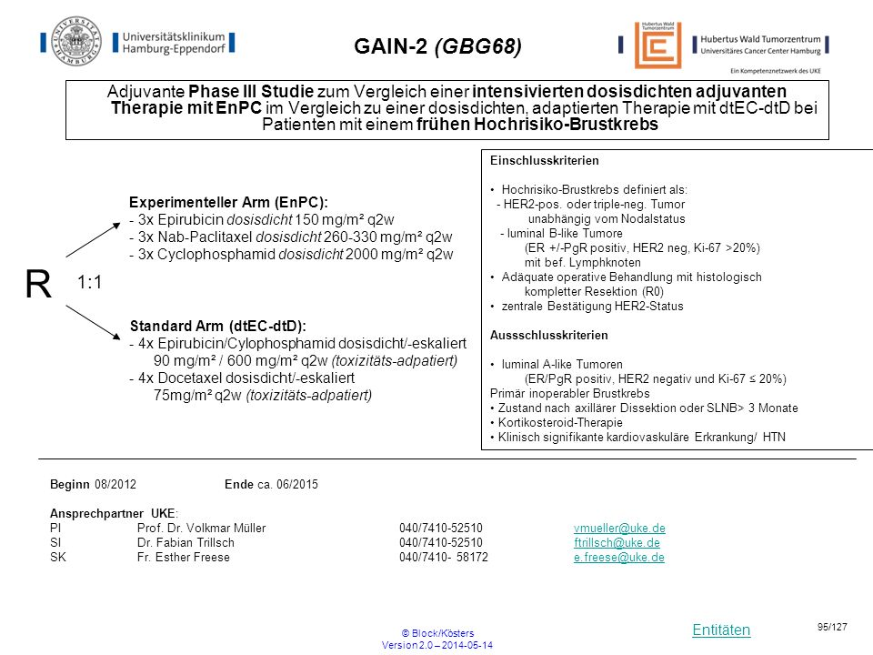 Entitäten © Block/Kösters Version 2.0 – 2014-05-14 95/127 GAIN-2 (GBG68) Adjuvante Phase III Studie zum Vergleich einer intensivierten dosisdichten ad