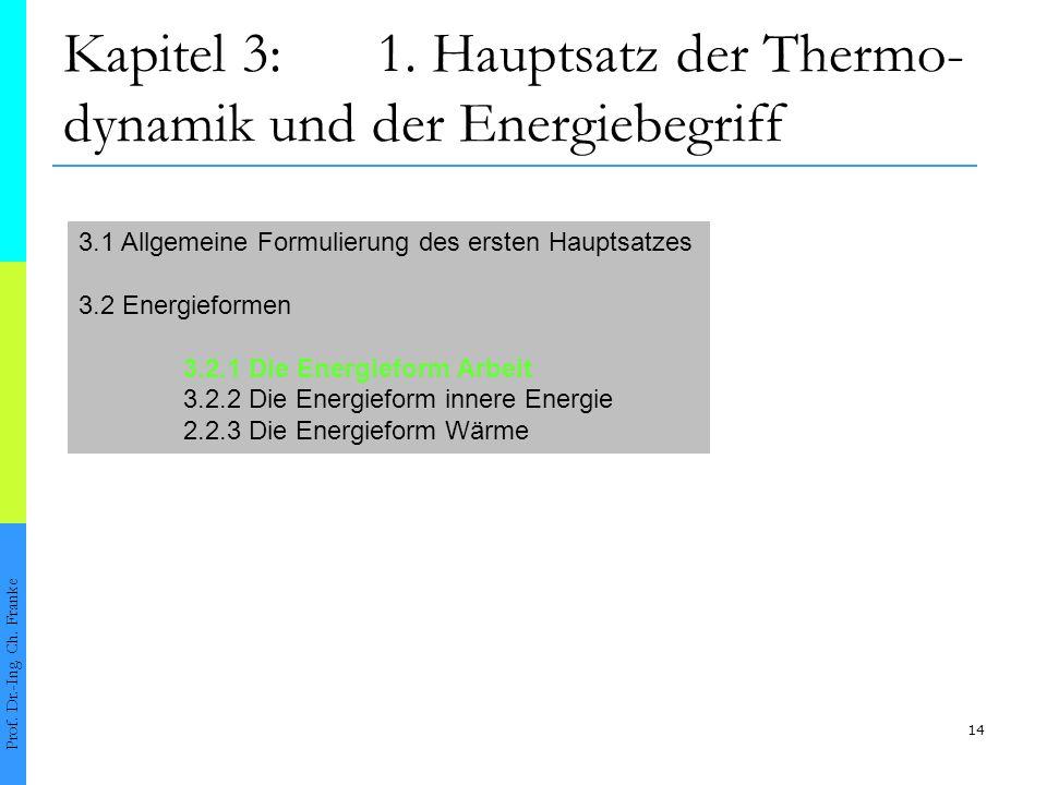 14 Kapitel 3:1.Hauptsatz der Thermo- dynamik und der Energiebegriff Prof.