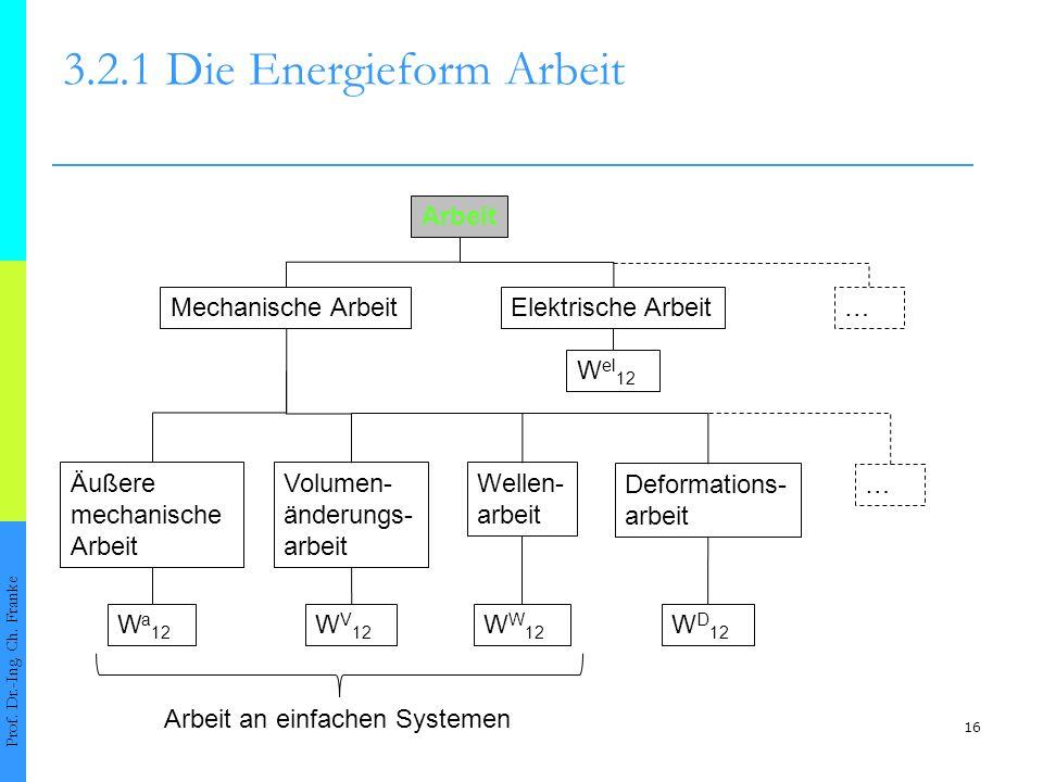 16 3.2.1 Die Energieform Arbeit Prof.Dr.-Ing. Ch.