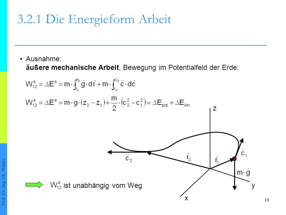 19 3.2.1 Die Energieform Arbeit Prof.Dr.-Ing. Ch.