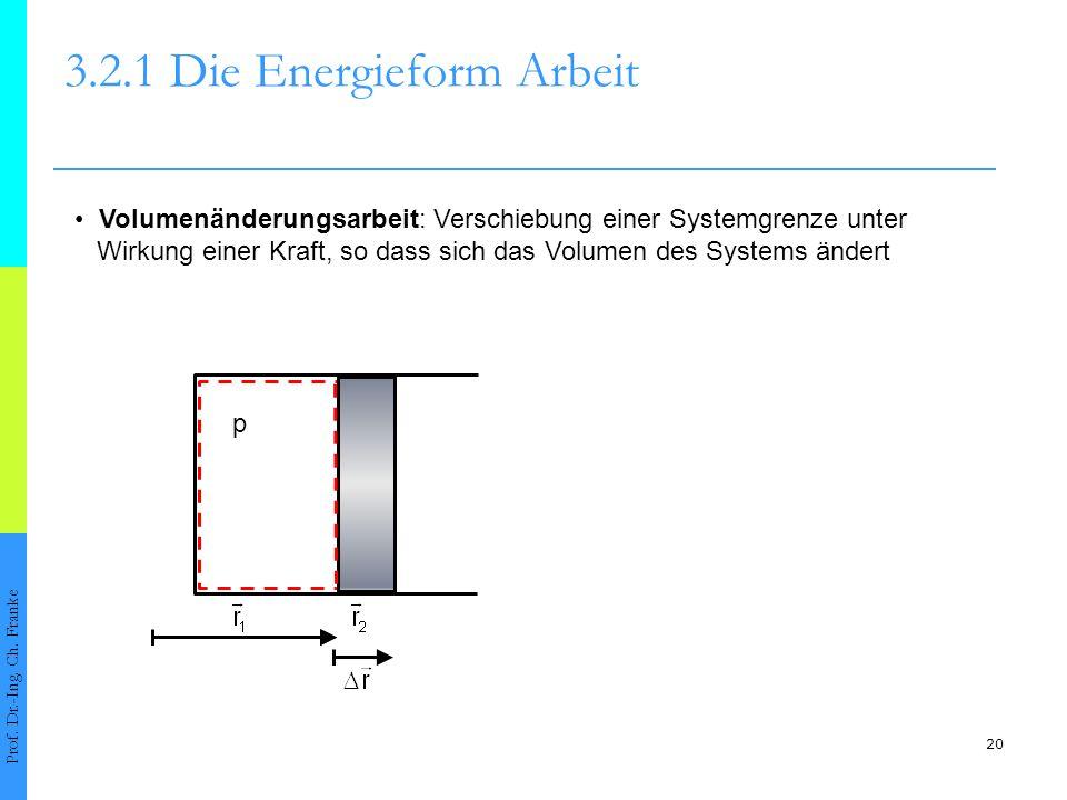 20 3.2.1 Die Energieform Arbeit Prof.Dr.-Ing. Ch.