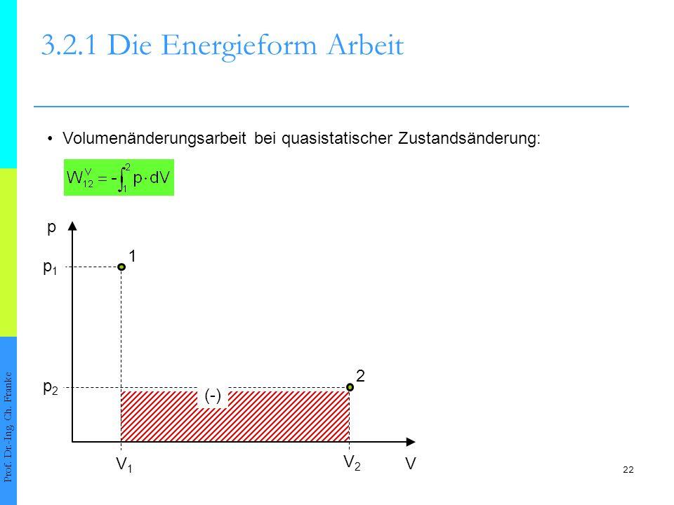 22 3.2.1 Die Energieform Arbeit Prof.Dr.-Ing. Ch.