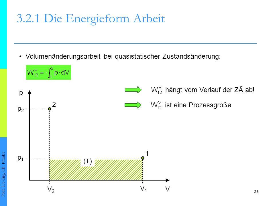23 3.2.1 Die Energieform Arbeit Prof.Dr.-Ing. Ch.