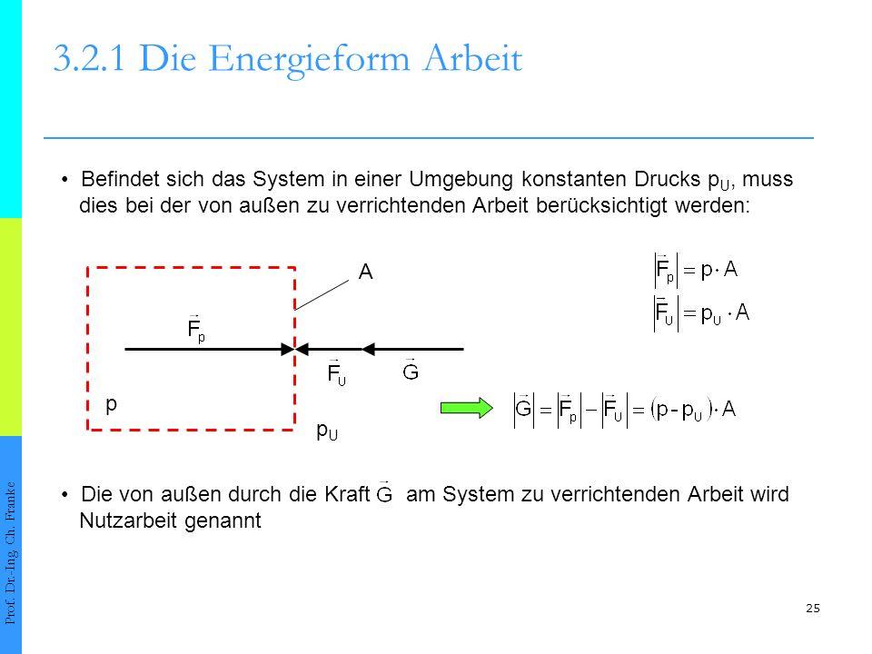 25 3.2.1 Die Energieform Arbeit Prof.Dr.-Ing. Ch.