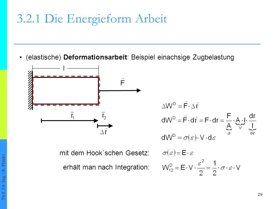 29 3.2.1 Die Energieform Arbeit Prof.Dr.-Ing. Ch.