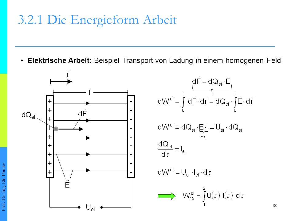 30 3.2.1 Die Energieform Arbeit Prof.Dr.-Ing. Ch.