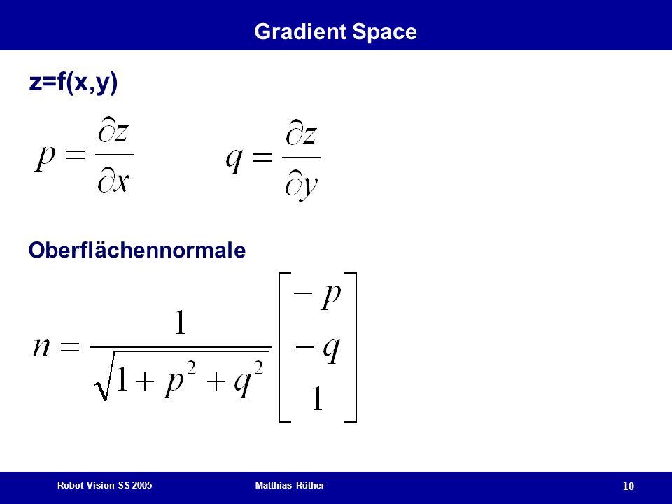 Robot Vision SS 2005 Matthias Rüther 10 Gradient Space z=f(x,y) Oberflächennormale