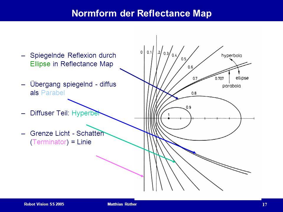 Robot Vision SS 2005 Matthias Rüther 17 Normform der Reflectance Map –Spiegelnde Reflexion durch Ellipse in Reflectance Map –Übergang spiegelnd - diff