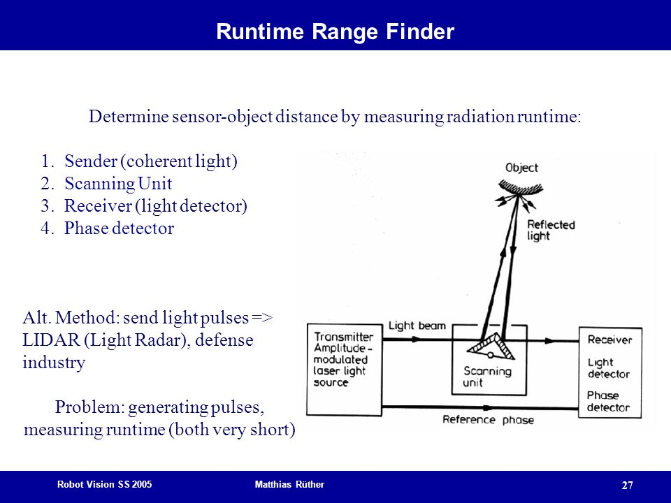 Robot Vision SS 2005 Matthias Rüther 27 Runtime Range Finder Determine sensor-object distance by measuring radiation runtime: 1.