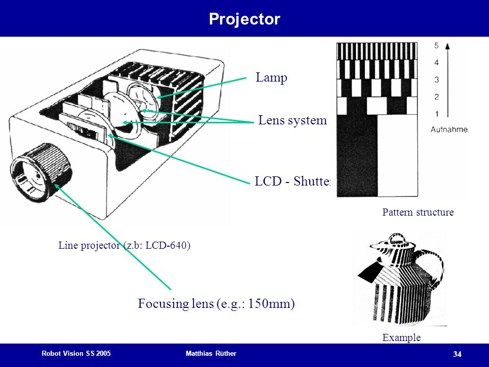 Robot Vision SS 2005 Matthias Rüther 34 Projector Lamp Lens system LCD - Shutter Pattern structure Example Focusing lens (e.g.: 150mm) Line projector (z.b: LCD-640)