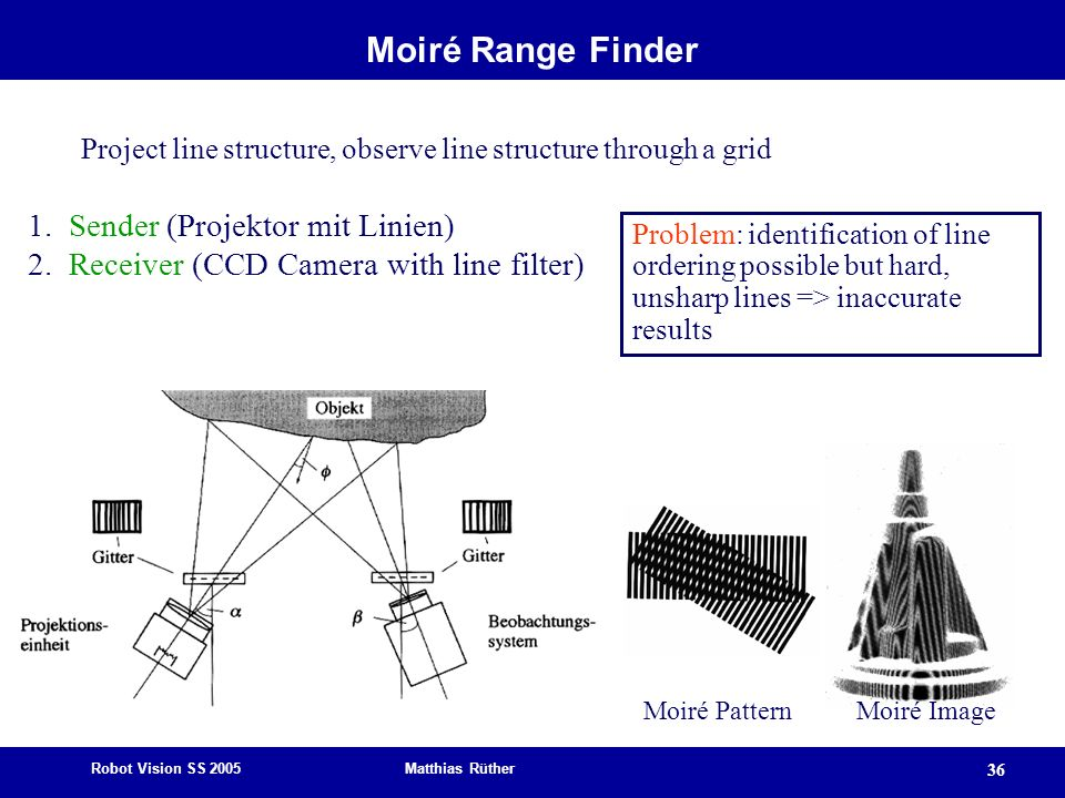 Robot Vision SS 2005 Matthias Rüther 36 Moiré Range Finder Project line structure, observe line structure through a grid 1. Sender (Projektor mit Lini