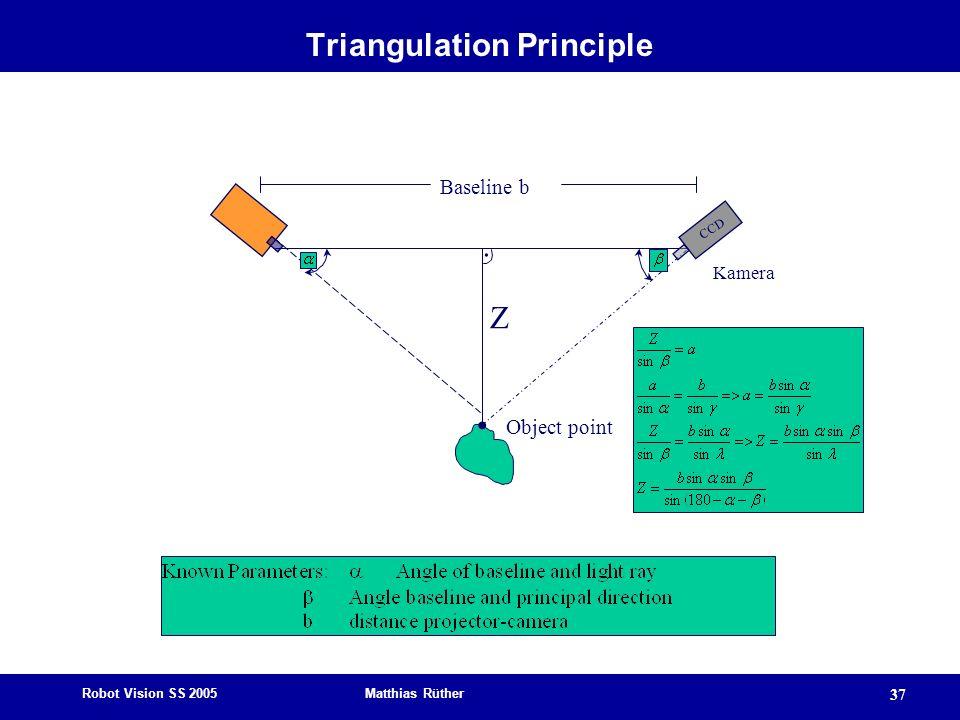 Robot Vision SS 2005 Matthias Rüther 37 Triangulation Principle Baseline b. Z Kamera Object point CCD