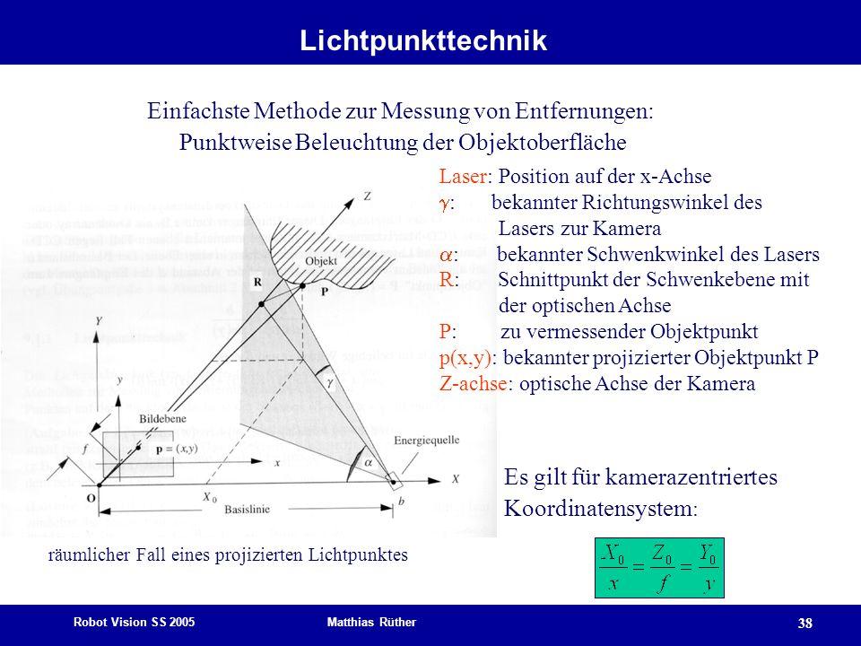 Robot Vision SS 2005 Matthias Rüther 38 Lichtpunkttechnik Einfachste Methode zur Messung von Entfernungen: Punktweise Beleuchtung der Objektoberfläche