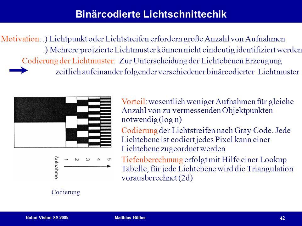 Robot Vision SS 2005 Matthias Rüther 42 Binärcodierte Lichtschnittechik Codierung Vorteil: wesentlich weniger Aufnahmen für gleiche Anzahl von zu verm