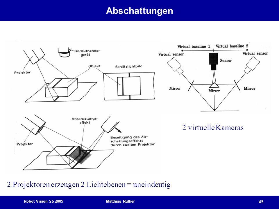 Robot Vision SS 2005 Matthias Rüther 45 Abschattungen 2 Projektoren erzeugen 2 Lichtebenen = uneindeutig 2 virtuelle Kameras