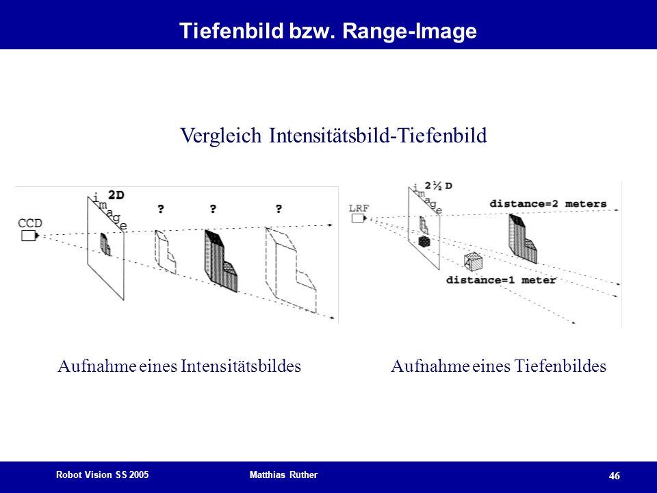 Robot Vision SS 2005 Matthias Rüther 46 Tiefenbild bzw. Range-Image Aufnahme eines IntensitätsbildesAufnahme eines Tiefenbildes Vergleich Intensitätsb
