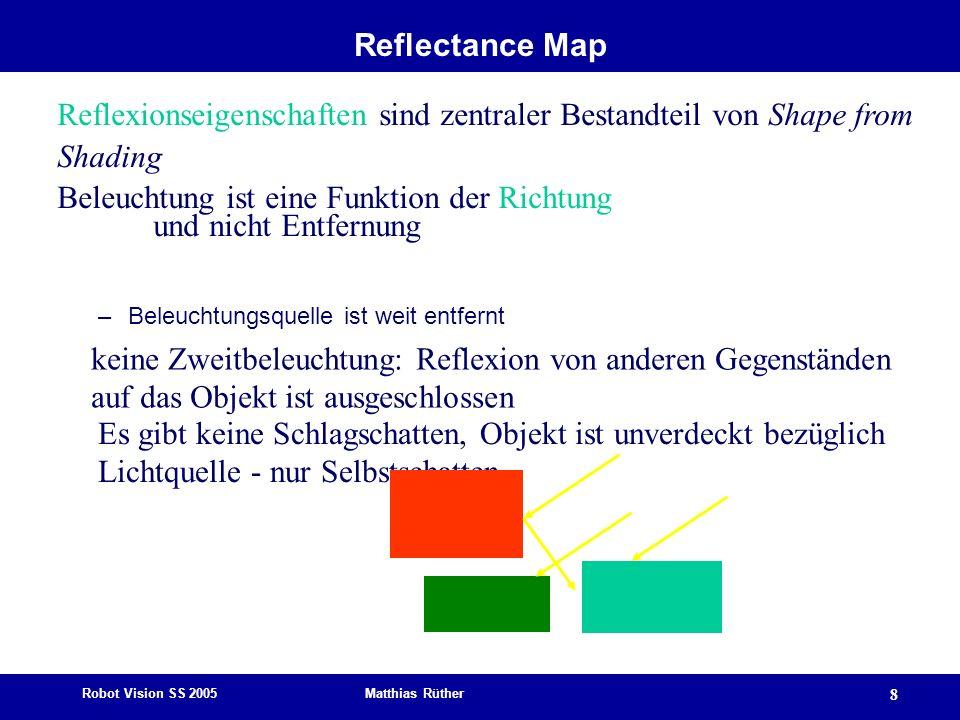 Robot Vision SS 2005 Matthias Rüther 8 Reflectance Map –Beleuchtungsquelle ist weit entfernt Reflexionseigenschaften sind zentraler Bestandteil von Sh