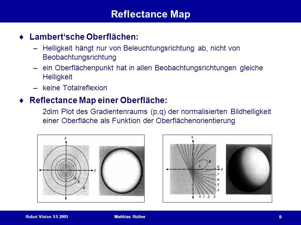 Robot Vision SS 2005 Matthias Rüther 9 Reflectance Map Lambertsche Oberflächen: –Helligkeit hängt nur von Beleuchtungsrichtung ab, nicht von Beobachtu