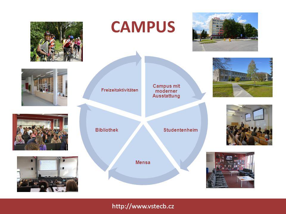 CAMPUS Campus mit moderner Ausstattung Studentenheim Mensa Bibliothek Freizeitaktivitäten http://www.vstecb.cz
