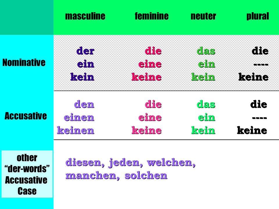 masculinefeminineneuterplural Nominative Accusative der ein kein der ein kein die eine keine die eine keine das ein kein das ein kein die ---- keine d