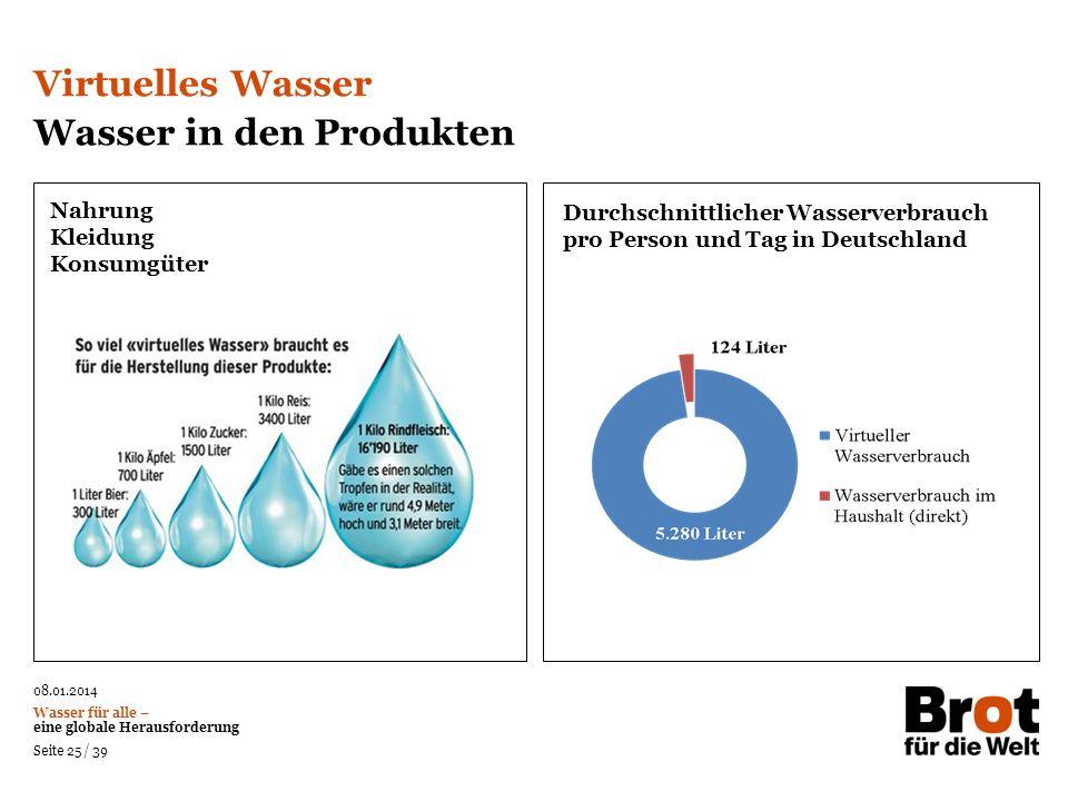 08.01.2014 Wasser für alle – eine globale Herausforderung Seite 25 / 39 Nahrung Kleidung Konsumgüter Durchschnittlicher Wasserverbrauch pro Person und