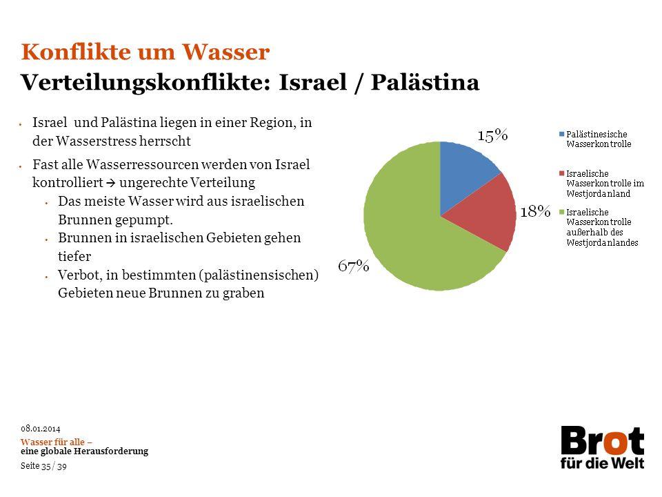 08.01.2014 Wasser für alle – eine globale Herausforderung Seite 35 / 39 Israel und Palästina liegen in einer Region, in der Wasserstress herrscht Fast