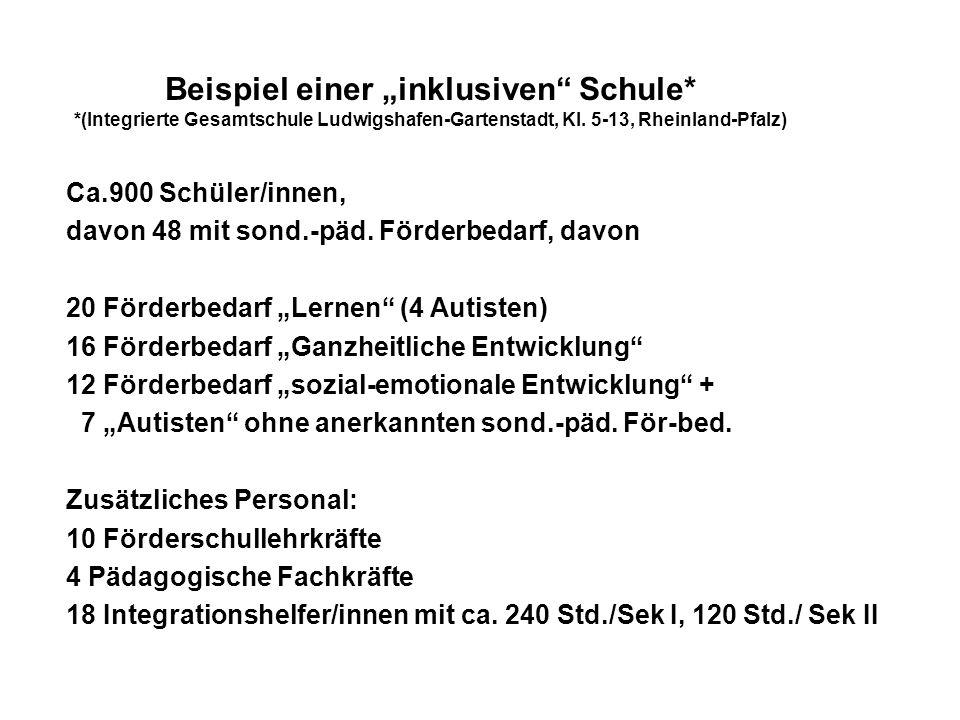 Beispiel einer inklusiven Schule* *(Integrierte Gesamtschule Ludwigshafen-Gartenstadt, Kl. 5-13, Rheinland-Pfalz) Ca.900 Schüler/innen, davon 48 mit s