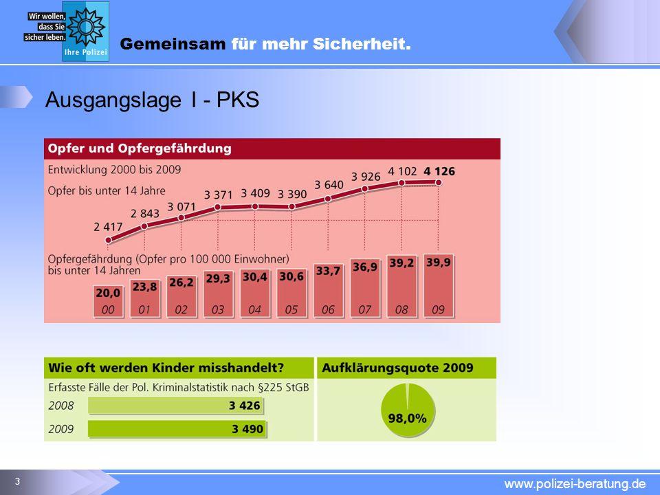 Gemeinsam für mehr Sicherheit. www.polizei-beratung.de 3 Ausgangslage I - PKS