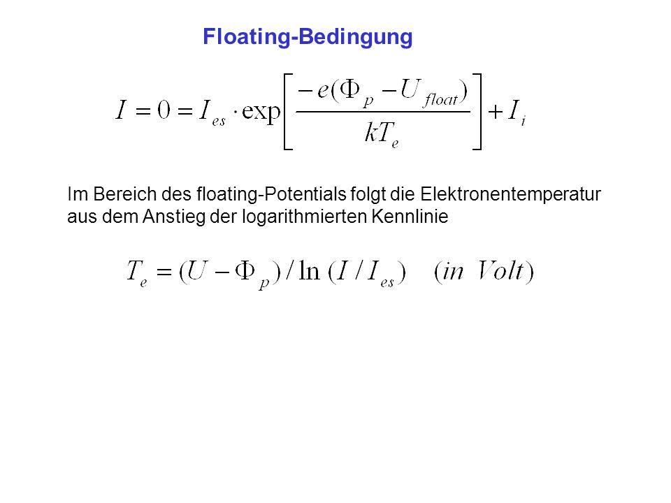 Floating-Bedingung Im Bereich des floating-Potentials folgt die Elektronentemperatur aus dem Anstieg der logarithmierten Kennlinie