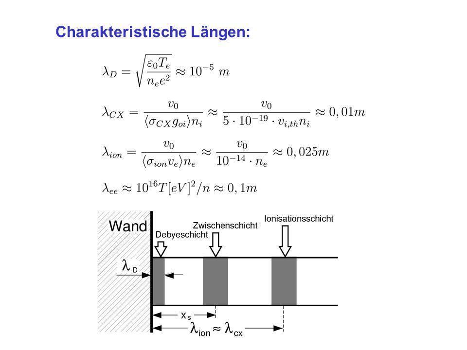x xsxs 0 Elektronen in der Randschicht wxwx Für x x s gilt n e =n i =n s Geschwindigkeitsverteilung: für x =x s und w x 0: Maxwell-Verteilung für x=0 und w x > 0: f (x=0, w x > 0) =0