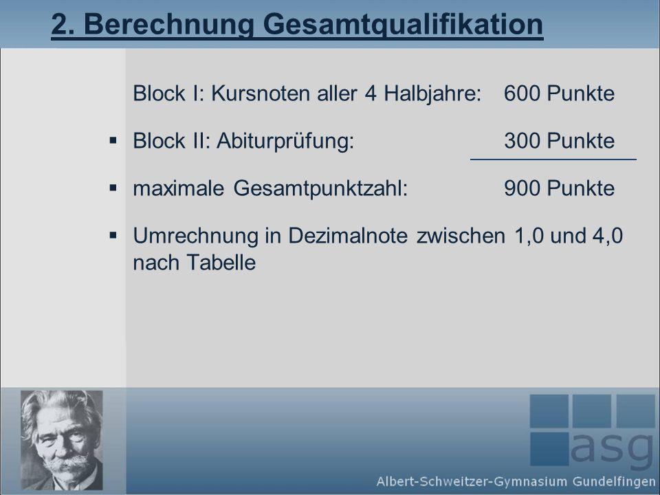 2. Berechnung Gesamtqualifikation Block I: Kursnoten aller 4 Halbjahre: 600 Punkte Block II: Abiturprüfung: 300 Punkte maximale Gesamtpunktzahl:900 Pu
